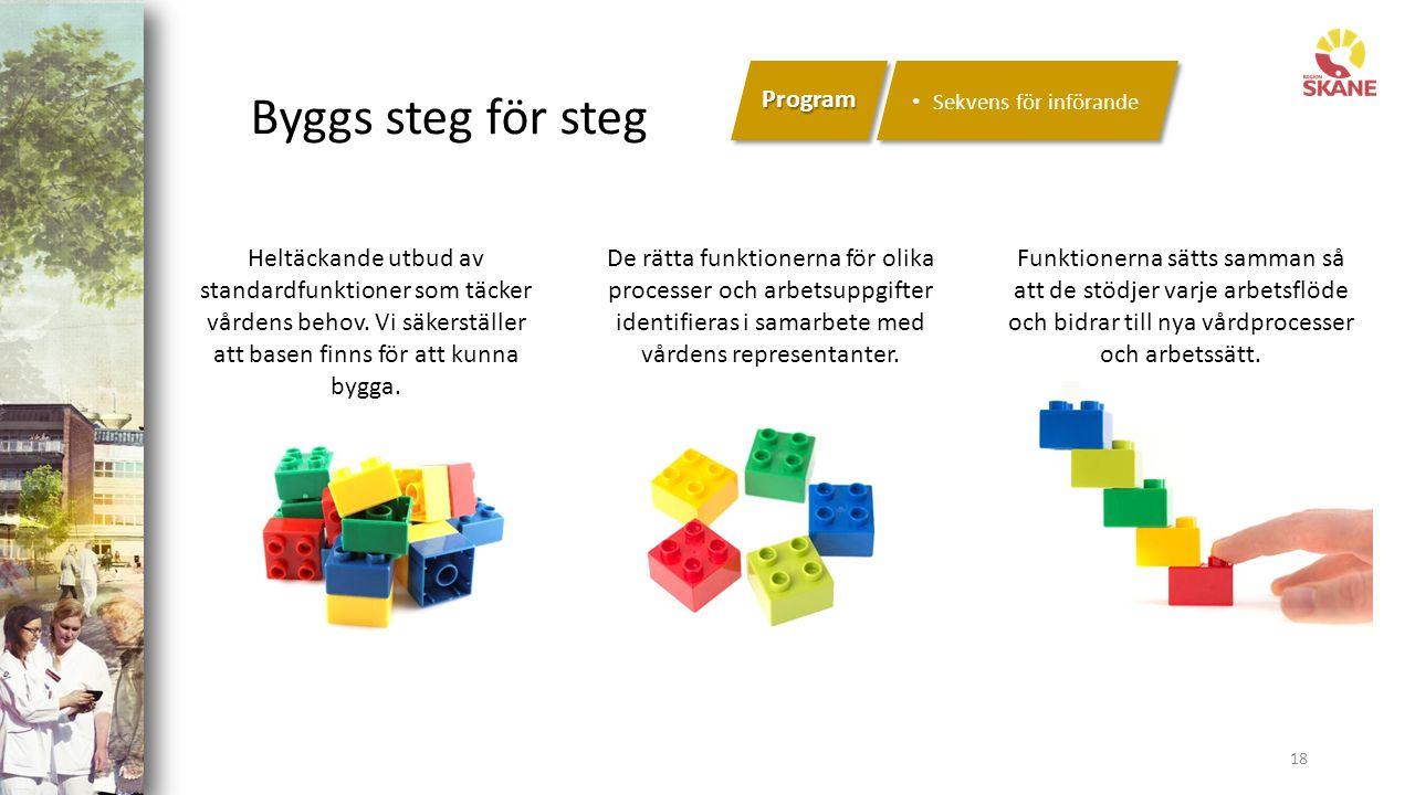 Byggs steg för steg 18 Heltäckande utbud av standardfunktioner som täcker vårdens behov.