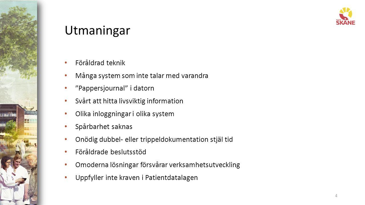 Framtidens vårdinformation = paradigmskifte 5 Information samlad på ett ställe Matas in en gång Information kan återanvändas och presenteras Stöd för hantering av processer och aktiviteter Beslutsstöd Konfigurering av mallar ner på användarnivå  Standardisering av termer och mallar  Region Skåne – Sverige - Internationellt