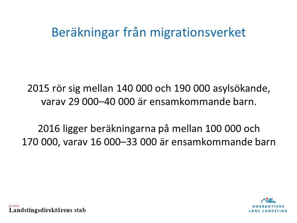 DIVISION Landstingsdirektörens stab Beräkningar från migrationsverket 2015 rör sig mellan 140 000 och 190 000 asylsökande, varav 29 000–40 000 är ensamkommande barn.