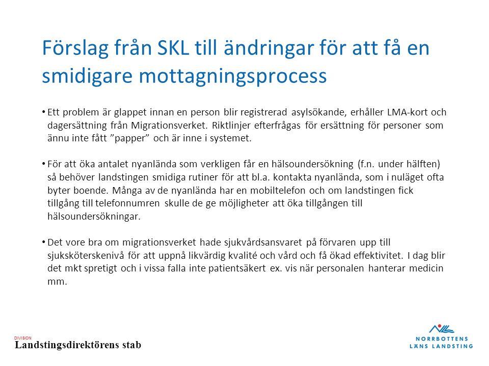 DIVISION Landstingsdirektörens stab Förslag från SKL till ändringar för att få en smidigare mottagningsprocess Ett problem är glappet innan en person blir registrerad asylsökande, erhåller LMA-kort och dagersättning från Migrationsverket.