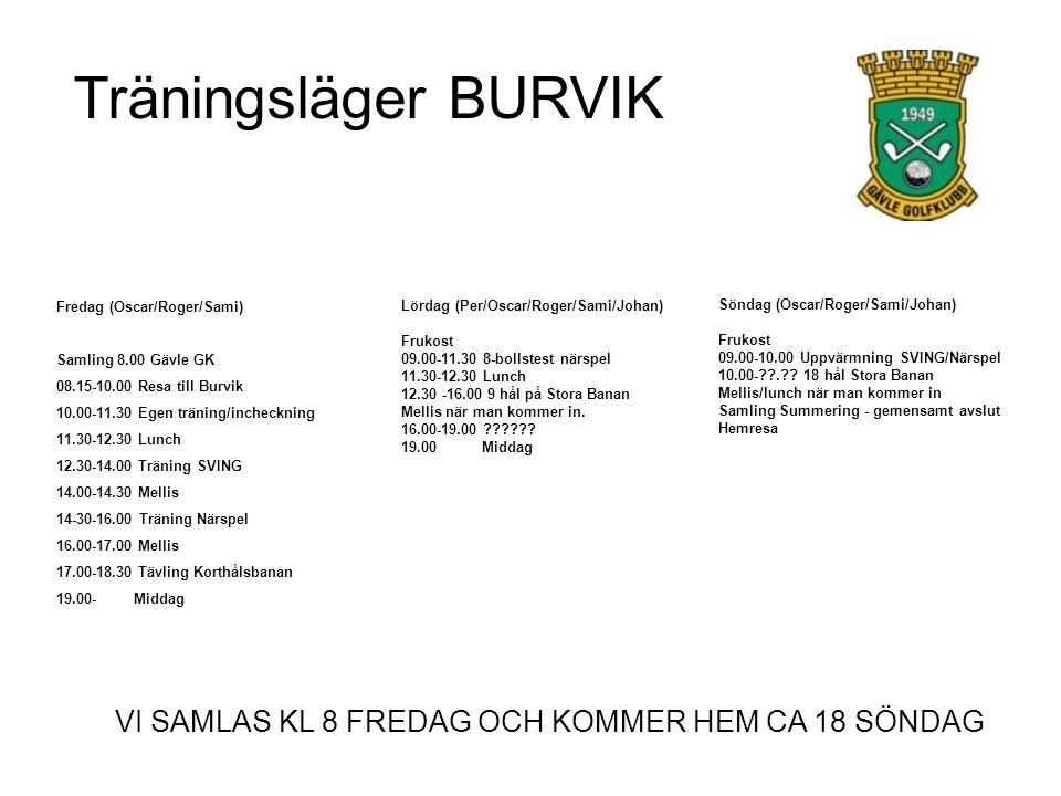 Träningsläger BURVIK Fredag (Oscar/Roger/Sami) Samling 8.00 Gävle GK 08.15-10.00 Resa till Burvik 10.00-11.30 Egen träning/incheckning 11.30-12.30 Lunch 12.30-14.00 Träning SVING 14.00-14.30 Mellis 14-30-16.00 Träning Närspel 16.00-17.00 Mellis 17.00-18.30 Tävling Korthålsbanan 19.00- Middag Lördag (Per/Oscar/Roger/Sami/Johan) Frukost 09.00-11.30 8-bollstest närspel 11.30-12.30 Lunch 12.30 -16.00 9 hål på Stora Banan Mellis när man kommer in.