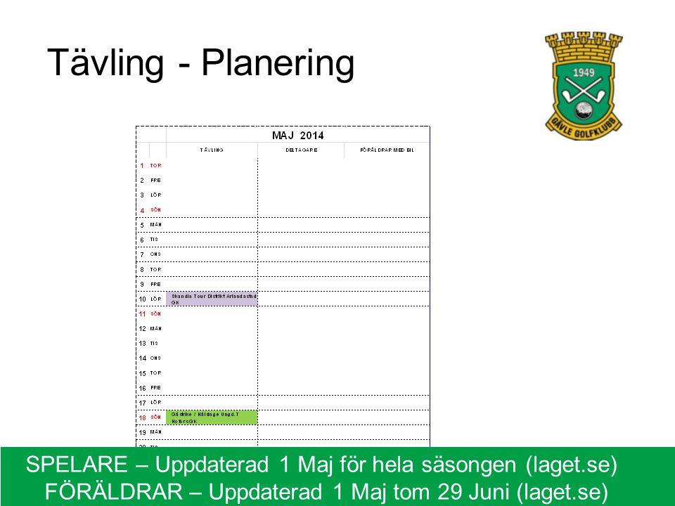 Tävling - Planering SPELARE – Uppdaterad 1 Maj för hela säsongen (laget.se) FÖRÄLDRAR – Uppdaterad 1 Maj tom 29 Juni (laget.se)