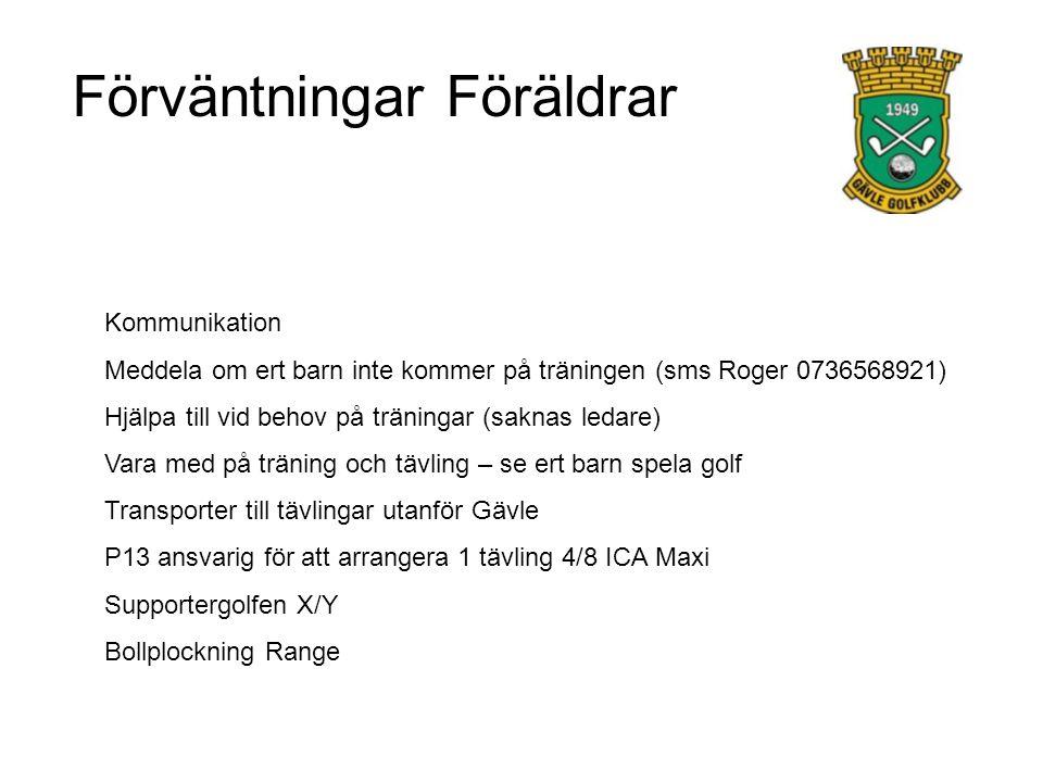 Förväntningar Föräldrar Kommunikation Meddela om ert barn inte kommer på träningen (sms Roger 0736568921) Hjälpa till vid behov på träningar (saknas ledare) Vara med på träning och tävling – se ert barn spela golf Transporter till tävlingar utanför Gävle P13 ansvarig för att arrangera 1 tävling 4/8 ICA Maxi Supportergolfen X/Y Bollplockning Range