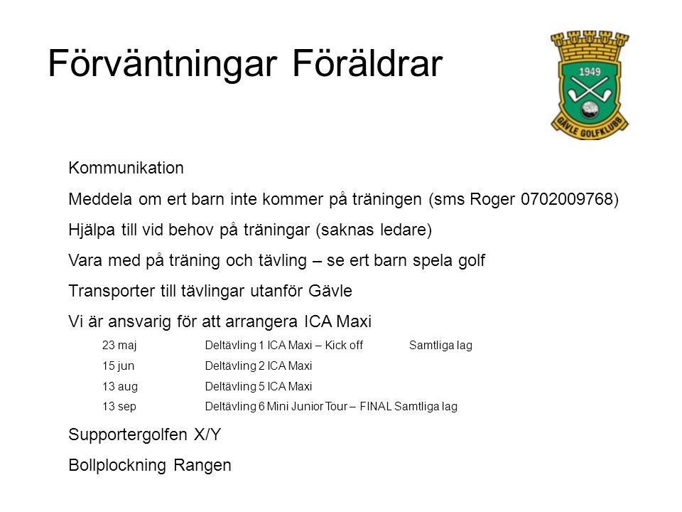 Förväntningar Föräldrar Kommunikation Meddela om ert barn inte kommer på träningen (sms Roger 0702009768) Hjälpa till vid behov på träningar (saknas ledare) Vara med på träning och tävling – se ert barn spela golf Transporter till tävlingar utanför Gävle Vi är ansvarig för att arrangera ICA Maxi 23 majDeltävling 1 ICA Maxi – Kick offSamtliga lag 15 jun Deltävling 2 ICA Maxi 13 aug Deltävling 5 ICA Maxi 13 sep Deltävling 6 Mini Junior Tour – FINAL Samtliga lag Supportergolfen X/Y Bollplockning Rangen