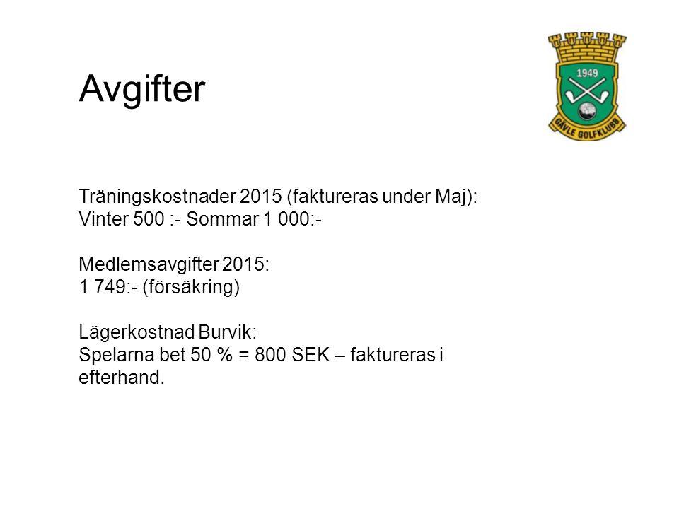 Avgifter Träningskostnader 2015 (faktureras under Maj): Vinter 500 :- Sommar 1 000:- Medlemsavgifter 2015: 1 749:- (försäkring) Lägerkostnad Burvik: Spelarna bet 50 % = 800 SEK – faktureras i efterhand.