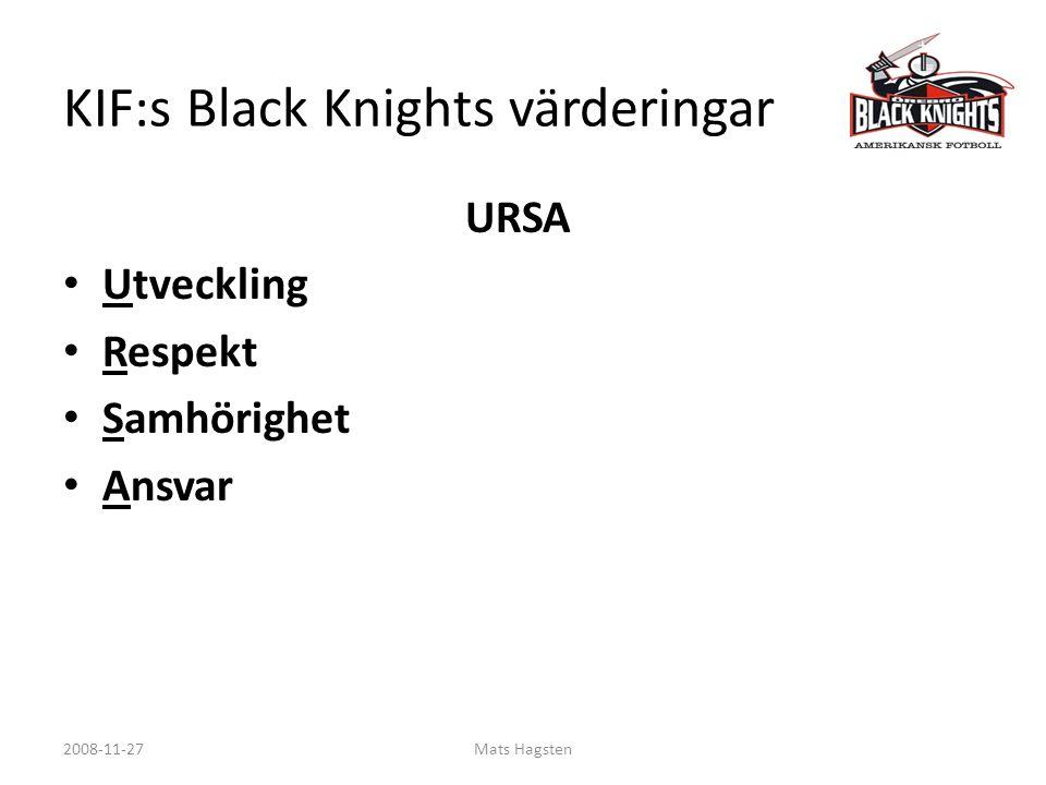 KIF:s Black Knights värderingar URSA Utveckling Respekt Samhörighet Ansvar 2008-11-27Mats Hagsten
