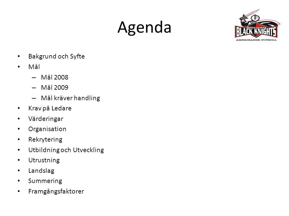 Agenda Bakgrund och Syfte Mål – Mål 2008 – Mål 2009 – Mål kräver handling Krav på Ledare Värderingar Organisation Rekrytering Utbildning och Utvecklin