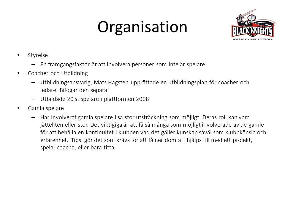 Organisation Styrelse – En framgångsfaktor är att involvera personer som inte är spelare Coacher och Utbildning – Utbildningsansvarig, Mats Hagsten up