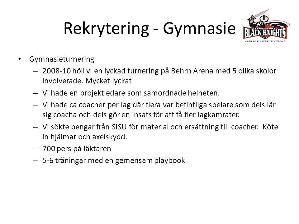 Rekrytering - Gymnasie Gymnasieturnering – 2008-10 höll vi en lyckad turnering på Behrn Arena med 5 olika skolor involverade. Mycket lyckat – Vi hade