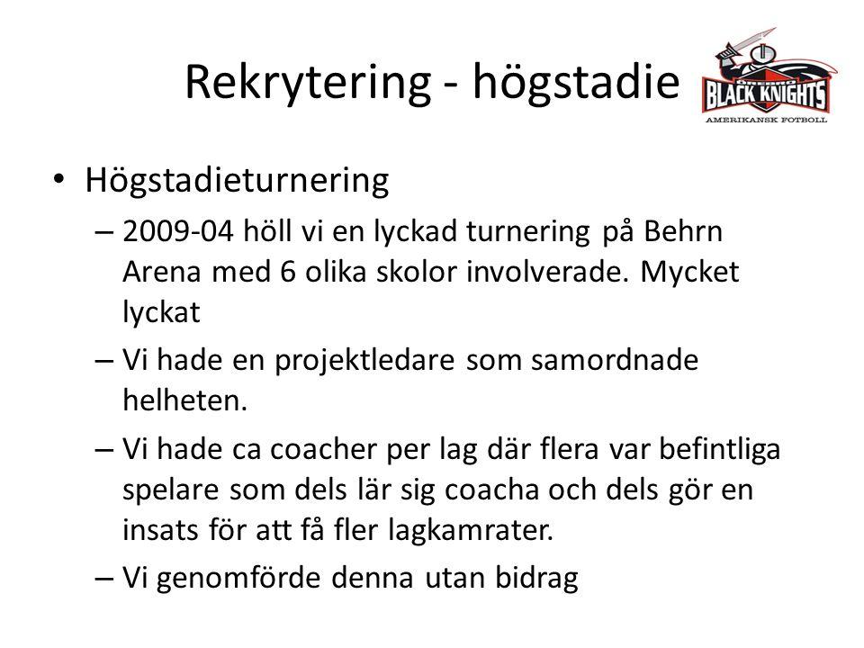 Rekrytering - högstadie Högstadieturnering – 2009-04 höll vi en lyckad turnering på Behrn Arena med 6 olika skolor involverade. Mycket lyckat – Vi had