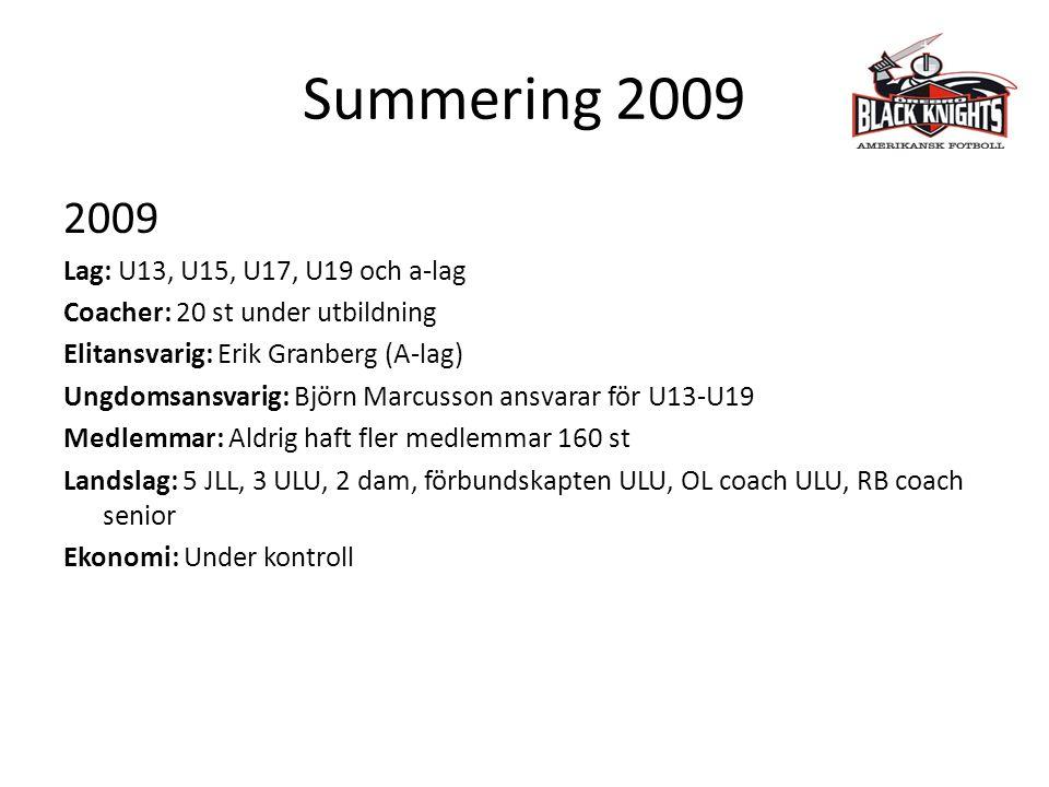 Summering 2009 2009 Lag: U13, U15, U17, U19 och a-lag Coacher: 20 st under utbildning Elitansvarig: Erik Granberg (A-lag) Ungdomsansvarig: Björn Marcu