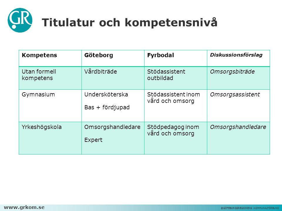 www.grkom.se ©GÖTEBORGSREGIONENS KOMMUNALFÖRBUND Titulatur och kompetensnivå KompetensGöteborgFyrbodal Diskussionsförslag Utan formell kompetens Vårdb