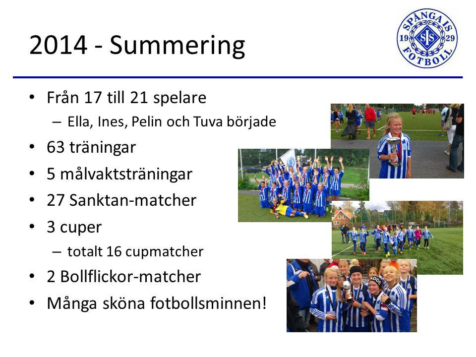 SIS FK Flickor 03 Lag 1 Plan 2015 Föräldramöte 9 februari 2015