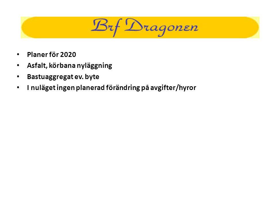 Planer för 2020 Asfalt, körbana nyläggning Bastuaggregat ev.