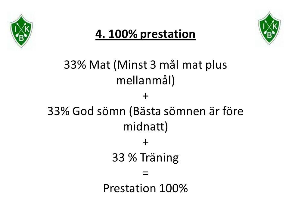 4. 100% prestation 33% Mat (Minst 3 mål mat plus mellanmål) + 33% God sömn (Bästa sömnen är före midnatt) + 33 % Träning = Prestation 100%