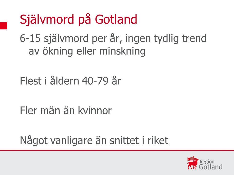 Självmord på Gotland 6-15 självmord per år, ingen tydlig trend av ökning eller minskning Flest i åldern 40-79 år Fler män än kvinnor Något vanligare än snittet i riket