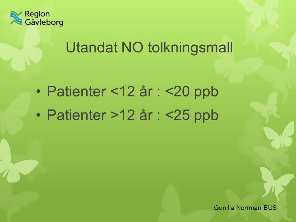 Gunilla Norrman BUS Utandat NO tolkningsmall Patienter <12 år : <20 ppb Patienter >12 år : <25 ppb