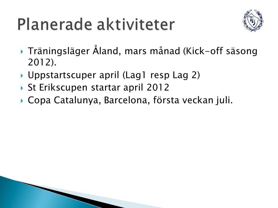  Träningsläger Åland, mars månad (Kick-off säsong 2012).