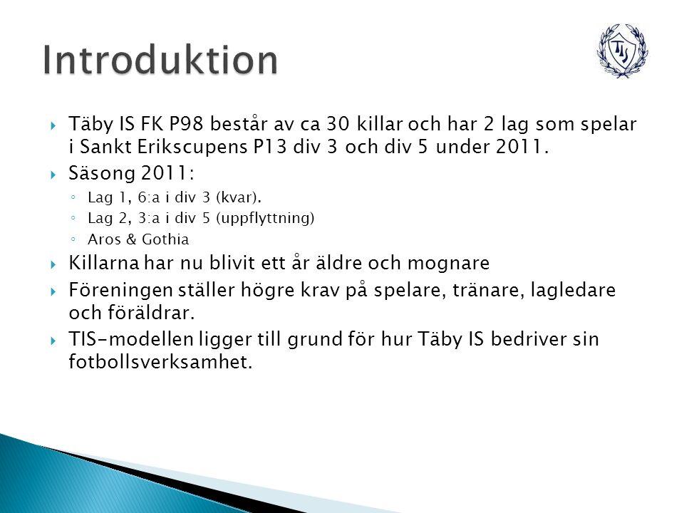  Täby IS FK P98 består av ca 30 killar och har 2 lag som spelar i Sankt Erikscupens P13 div 3 och div 5 under 2011.