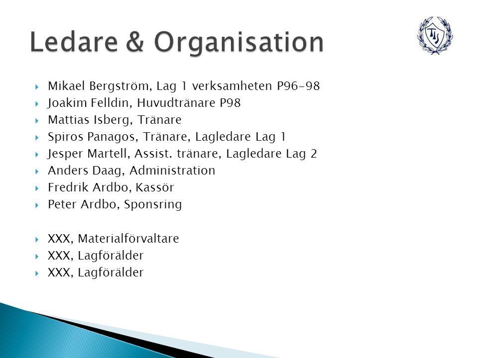  Mikael Bergström, Lag 1 verksamheten P96-98  Joakim Felldin, Huvudtränare P98  Mattias Isberg, Tränare  Spiros Panagos, Tränare, Lagledare Lag 1  Jesper Martell, Assist.