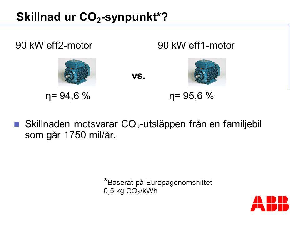 Skillnad ur CO 2 -synpunkt*.