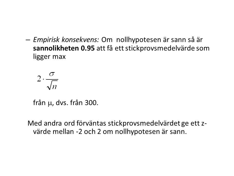 – Empirisk konsekvens: Om nollhypotesen är sann så är sannolikheten 0.95 att få ett stickprovsmedelvärde som ligger max från , dvs.