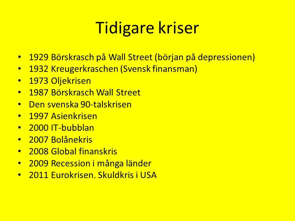 Tidigare kriser 1929 Börskrasch på Wall Street (början på depressionen) 1932 Kreugerkraschen (Svensk finansman) 1973 Oljekrisen 1987 Börskrasch Wall Street Den svenska 90-talskrisen 1997 Asienkrisen 2000 IT-bubblan 2007 Bolånekris 2008 Global finanskris 2009 Recession i många länder 2011 Eurokrisen.