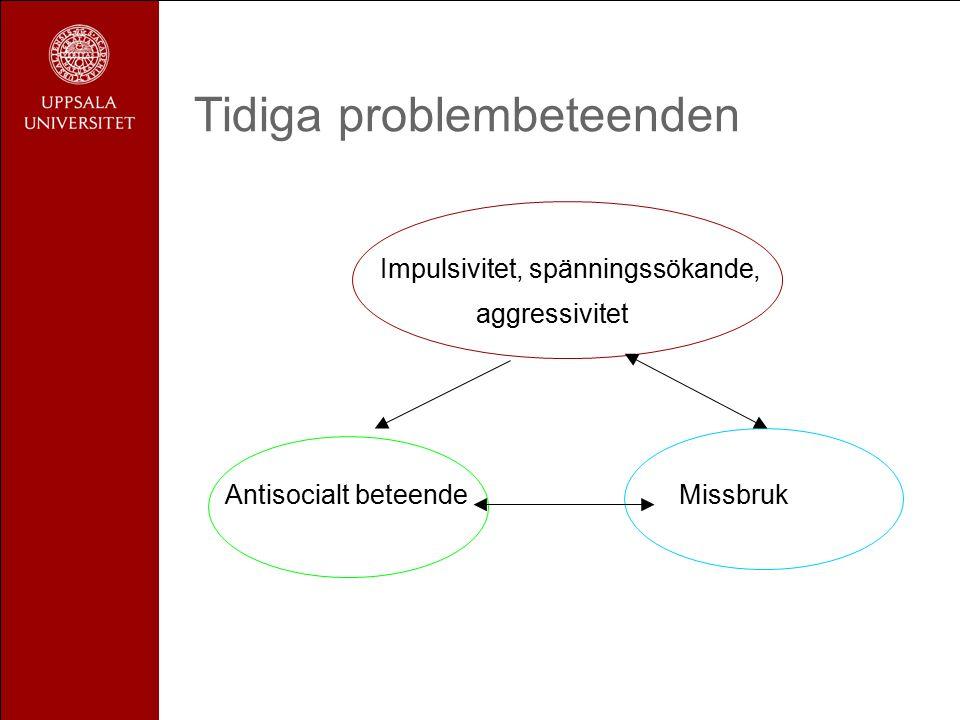 Tidiga problembeteenden Impulsivitet, spänningssökande, aggressivitet Antisocialt beteendeMissbruk