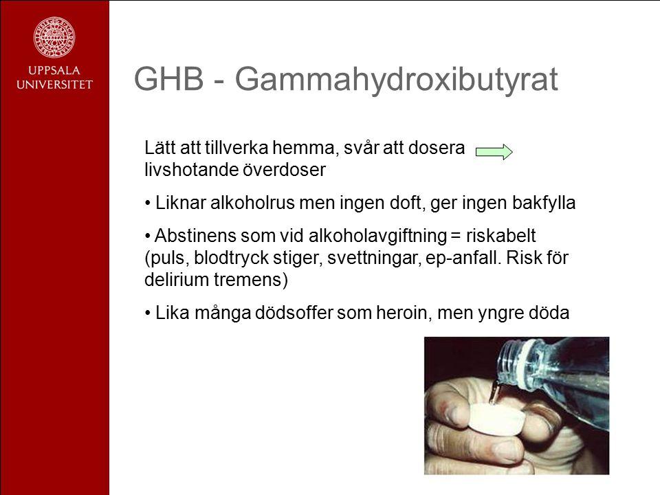 GHB - Gammahydroxibutyrat Lätt att tillverka hemma, svår att dosera livshotande överdoser Liknar alkoholrus men ingen doft, ger ingen bakfylla Abstinens som vid alkoholavgiftning = riskabelt (puls, blodtryck stiger, svettningar, ep-anfall.