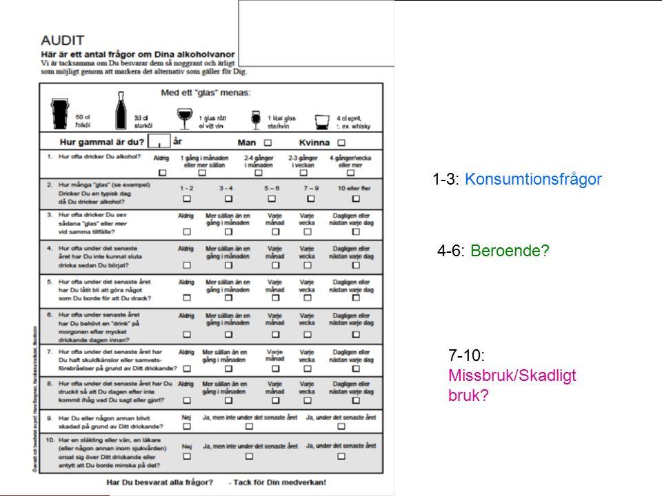 1-3: Konsumtionsfrågor 4-6: Beroende 7-10: Missbruk/Skadligt bruk