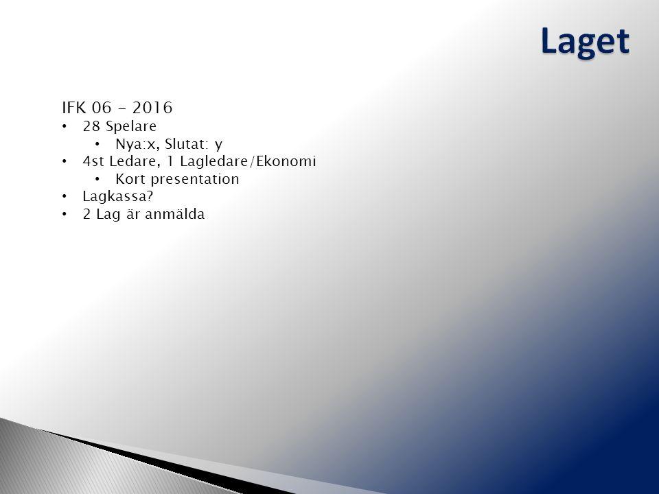 IFK 06 - 2016 28 Spelare Nya:x, Slutat: y 4st Ledare, 1 Lagledare/Ekonomi Kort presentation Lagkassa.