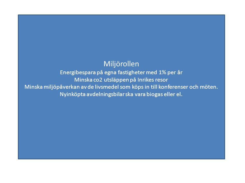 Miljörollen Energibespara på egna fastigheter med 1% per år Minska co2 utsläppen på Inrikes resor Minska miljöpåverkan av de livsmedel som köps in till konferenser och möten.