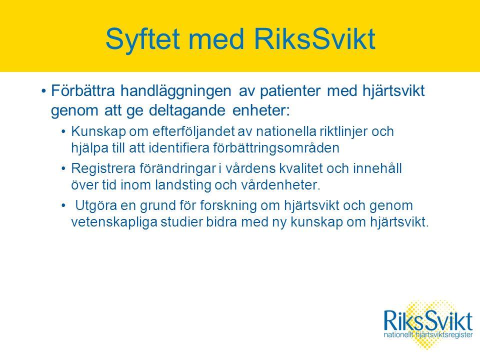 Syftet med RiksSvikt Förbättra handläggningen av patienter med hjärtsvikt genom att ge deltagande enheter: Kunskap om efterföljandet av nationella riktlinjer och hjälpa till att identifiera förbättringsområden Registrera förändringar i vårdens kvalitet och innehåll över tid inom landsting och vårdenheter.