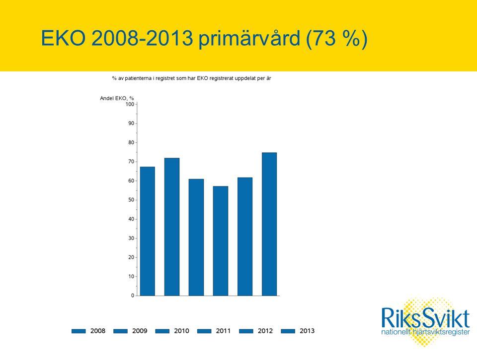 EKO 2008-2013 primärvård (73 %)