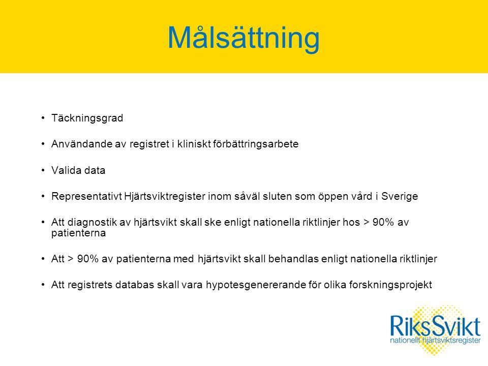 Målsättning Täckningsgrad Användande av registret i kliniskt förbättringsarbete Valida data Representativt Hjärtsviktregister inom såväl sluten som öppen vård i Sverige Att diagnostik av hjärtsvikt skall ske enligt nationella riktlinjer hos > 90% av patienterna Att > 90% av patienterna med hjärtsvikt skall behandlas enligt nationella riktlinjer Att registrets databas skall vara hypotesgenererande för olika forskningsprojekt