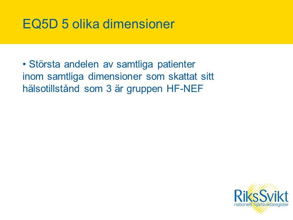 EQ5D 5 olika dimensioner Största andelen av samtliga patienter inom samtliga dimensioner som skattat sitt hälsotillstånd som 3 är gruppen HF-NEF