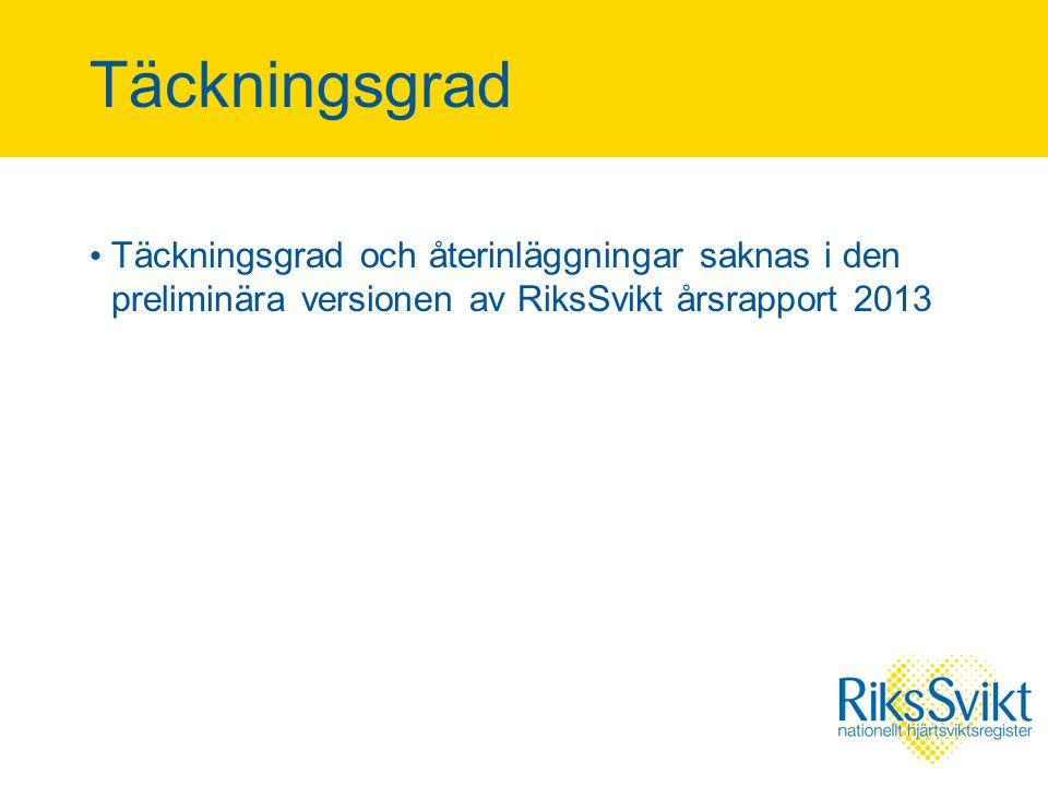 Täckningsgrad Täckningsgrad och återinläggningar saknas i den preliminära versionen av RiksSvikt årsrapport 2013