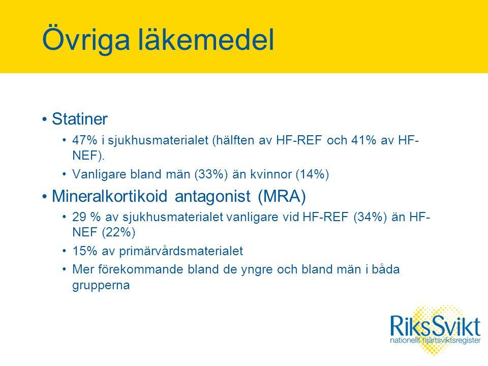 Övriga läkemedel Statiner 47% i sjukhusmaterialet (hälften av HF-REF och 41% av HF- NEF).