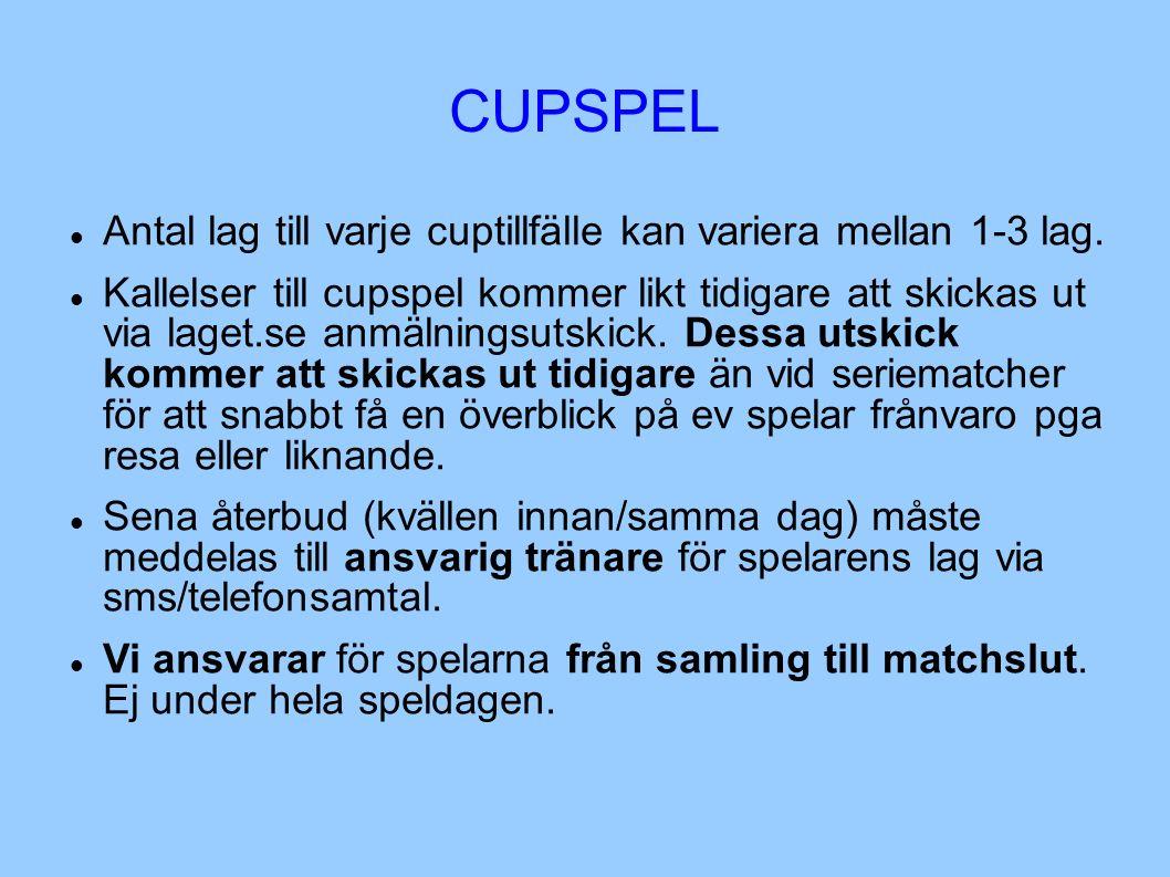 CUPSPEL Antal lag till varje cuptillfälle kan variera mellan 1-3 lag.