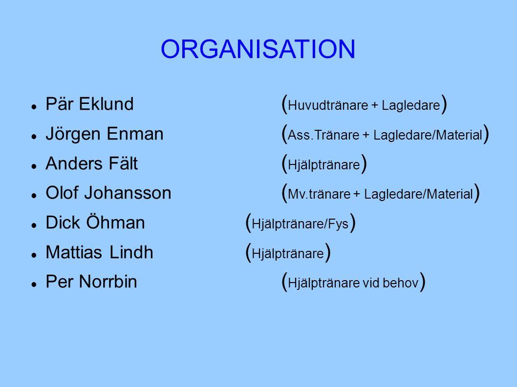 ORGANISATION Pär Eklund ( Huvudtränare + Lagledare ) Jörgen Enman ( Ass.Tränare + Lagledare/Material ) Anders Fält ( Hjälptränare ) Olof Johansson ( Mv.tränare + Lagledare/Material ) Dick Öhman ( Hjälptränare/Fys ) Mattias Lindh ( Hjälptränare ) Per Norrbin ( Hjälptränare vid behov )