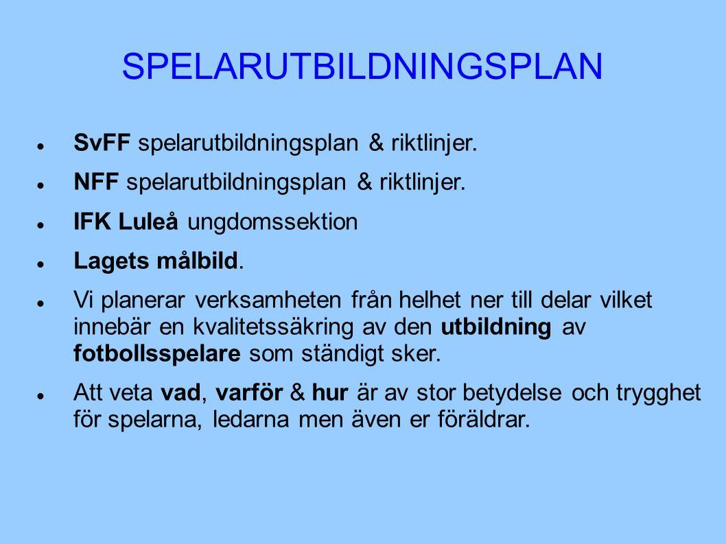 SPELARUTBILDNINGSPLAN SvFF spelarutbildningsplan & riktlinjer.
