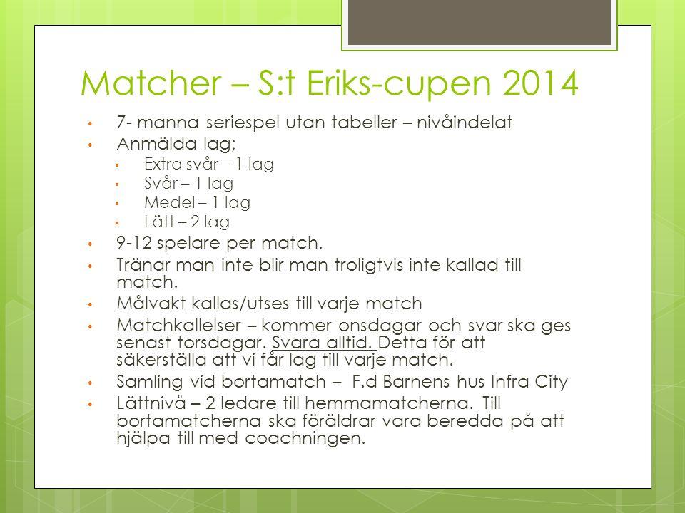 Matcher – S:t Eriks-cupen 2014 7- manna seriespel utan tabeller – nivåindelat Anmälda lag; Extra svår – 1 lag Svår – 1 lag Medel – 1 lag Lätt – 2 lag