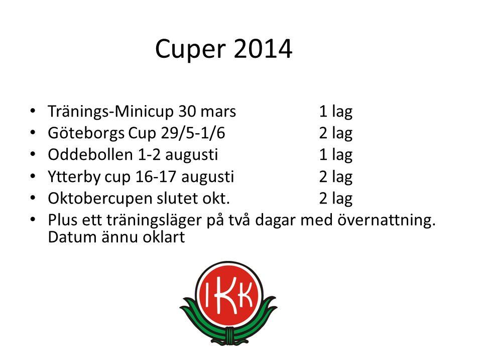 Cuper 2014 Tränings-Minicup 30 mars1 lag Göteborgs Cup 29/5-1/6 2 lag Oddebollen 1-2 augusti1 lag Ytterby cup 16-17 augusti2 lag Oktobercupen slutet okt.2 lag Plus ett träningsläger på två dagar med övernattning.