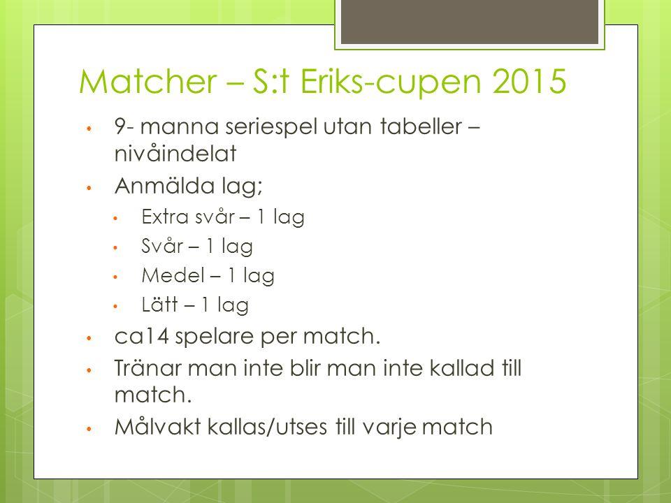 Matcher – S:t Eriks-cupen 2015 9- manna seriespel utan tabeller – nivåindelat Anmälda lag; Extra svår – 1 lag Svår – 1 lag Medel – 1 lag Lätt – 1 lag ca14 spelare per match.