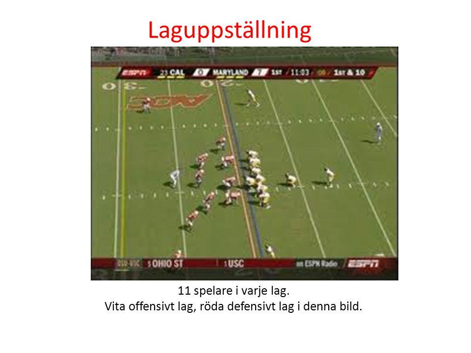 Laguppställning 11 spelare i varje lag. Vita offensivt lag, röda defensivt lag i denna bild.