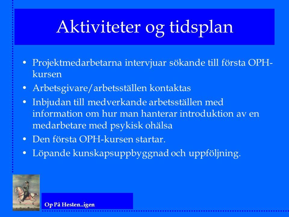Op På Hesten..igen Aktiviteter og tidsplan Projektmedarbetarna intervjuar sökande till första OPH- kursen Arbetsgivare/arbetsställen kontaktas Inbjuda