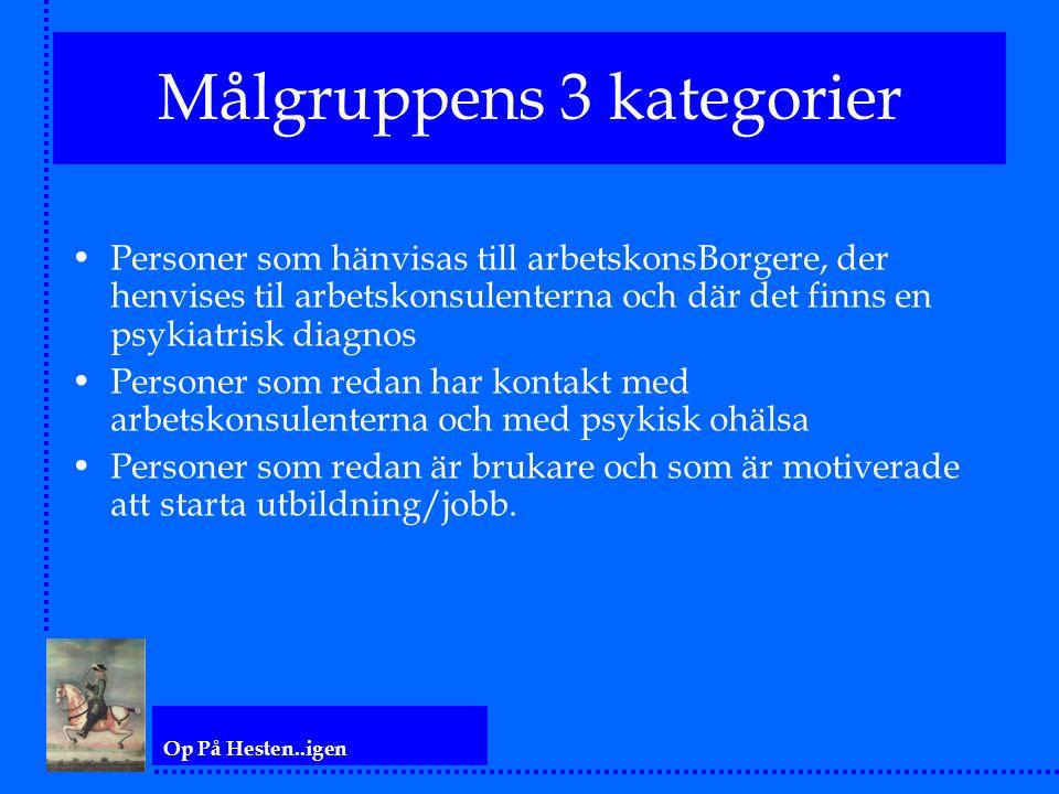 Op På Hesten..igen Kontrollgrupper 2 kontrollgrupper om 20 personer, parallellt med OPH- kurserna Kontrolgrupperna placeras organisatoriskt i Jobcenter Århus.