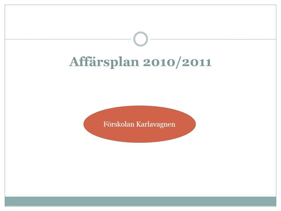 Affärsplan 2010/2011 Förskolan Karlavagnen