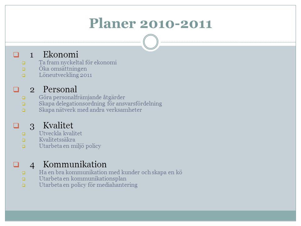 Planer 2010-2011  1Ekonomi  Ta fram nyckeltal för ekonomi  Öka omsättningen  Löneutveckling 2011  2Personal  Göra personalfrämjande åtgärder  S