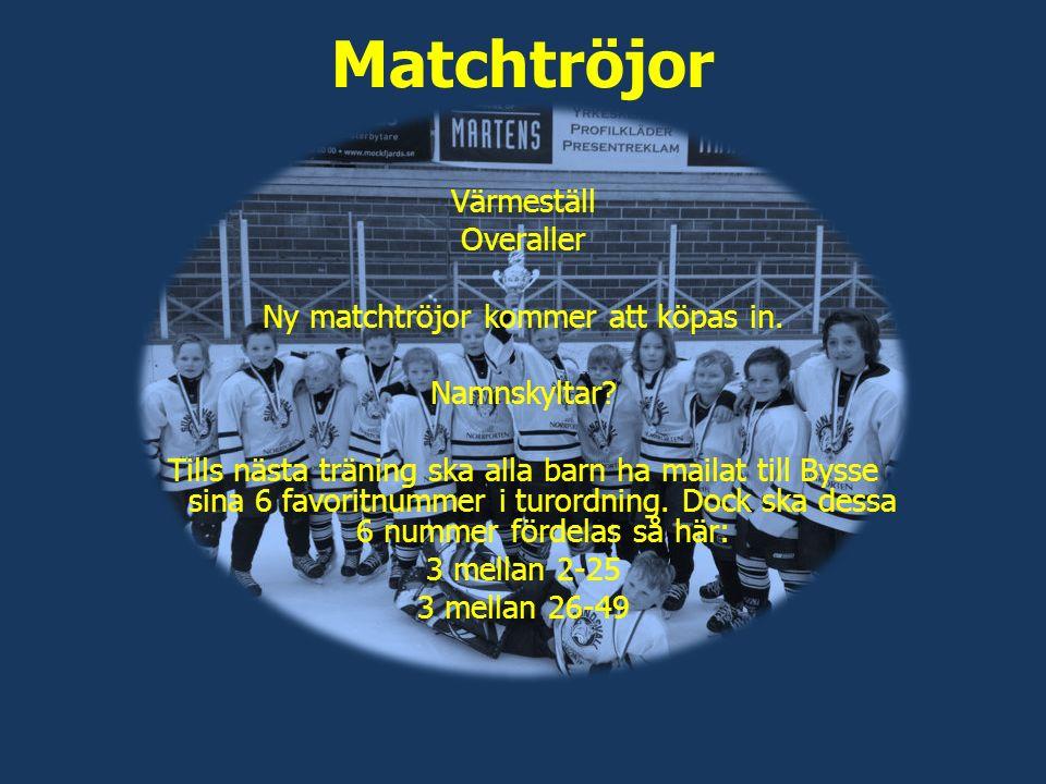 Matchtröjor Värmeställ Overaller Ny matchtröjor kommer att köpas in.